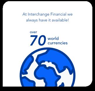 Rbc Exchange Rates Royal Bank