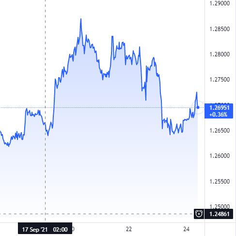 Canadian dollar's wild ride